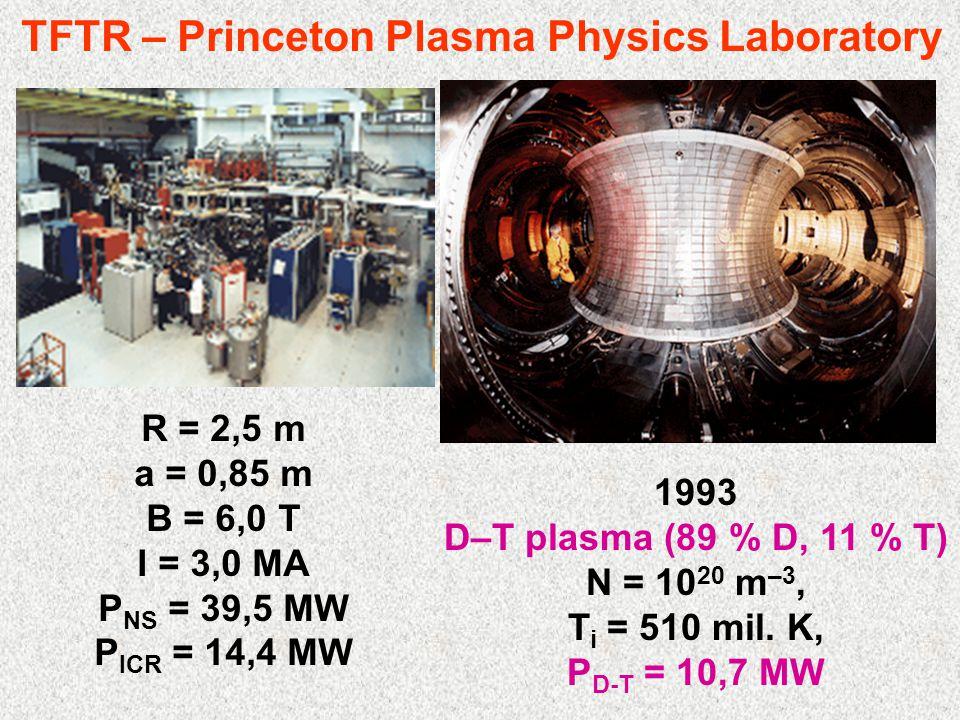 TFTR – Princeton Plasma Physics Laboratory