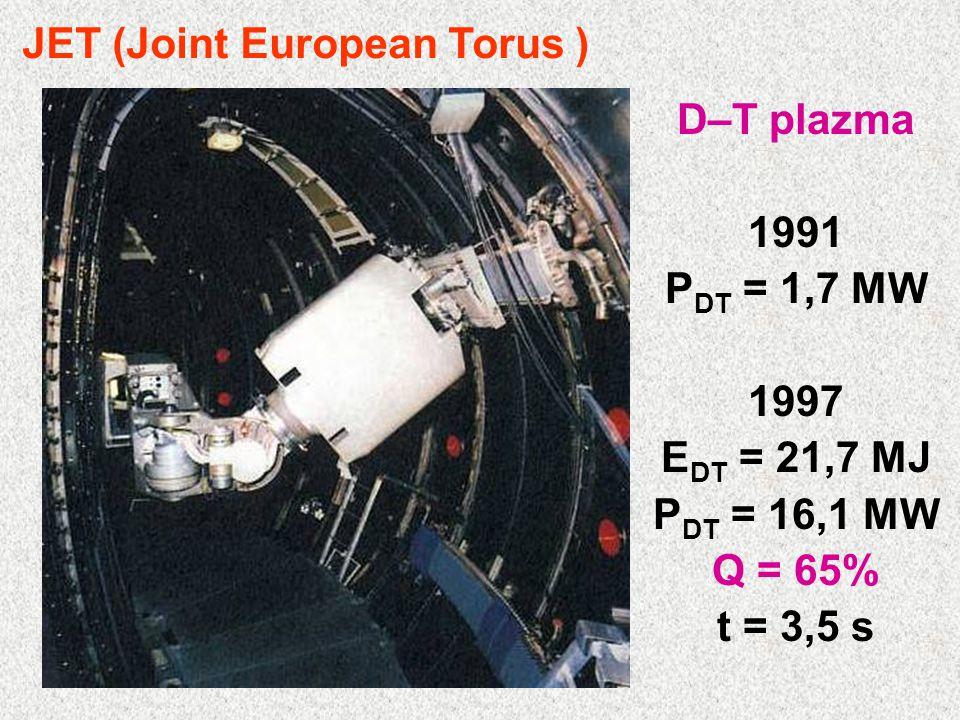 JET (Joint European Torus )
