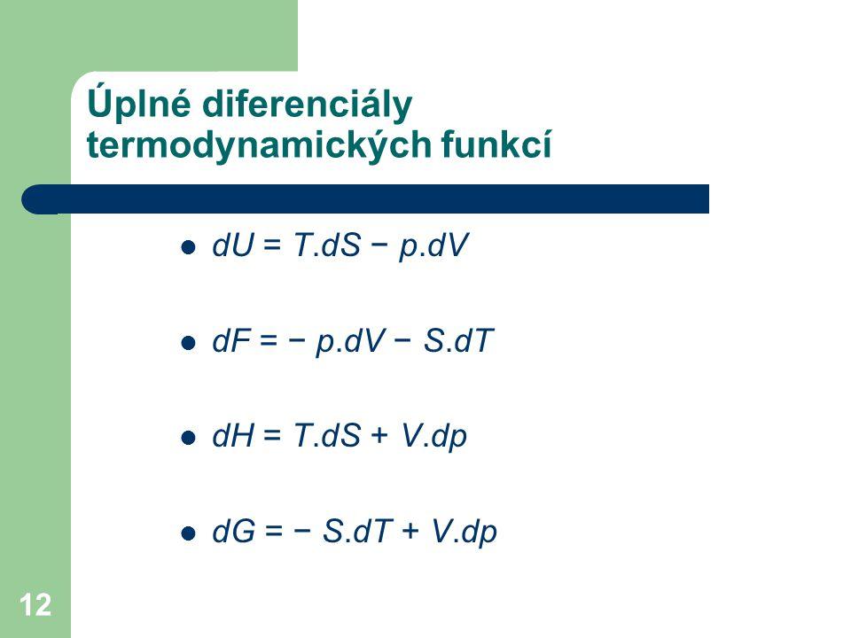 Úplné diferenciály termodynamických funkcí