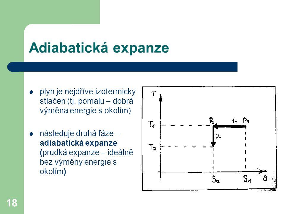 Adiabatická expanze plyn je nejdříve izotermicky stlačen (tj. pomalu – dobrá výměna energie s okolím)