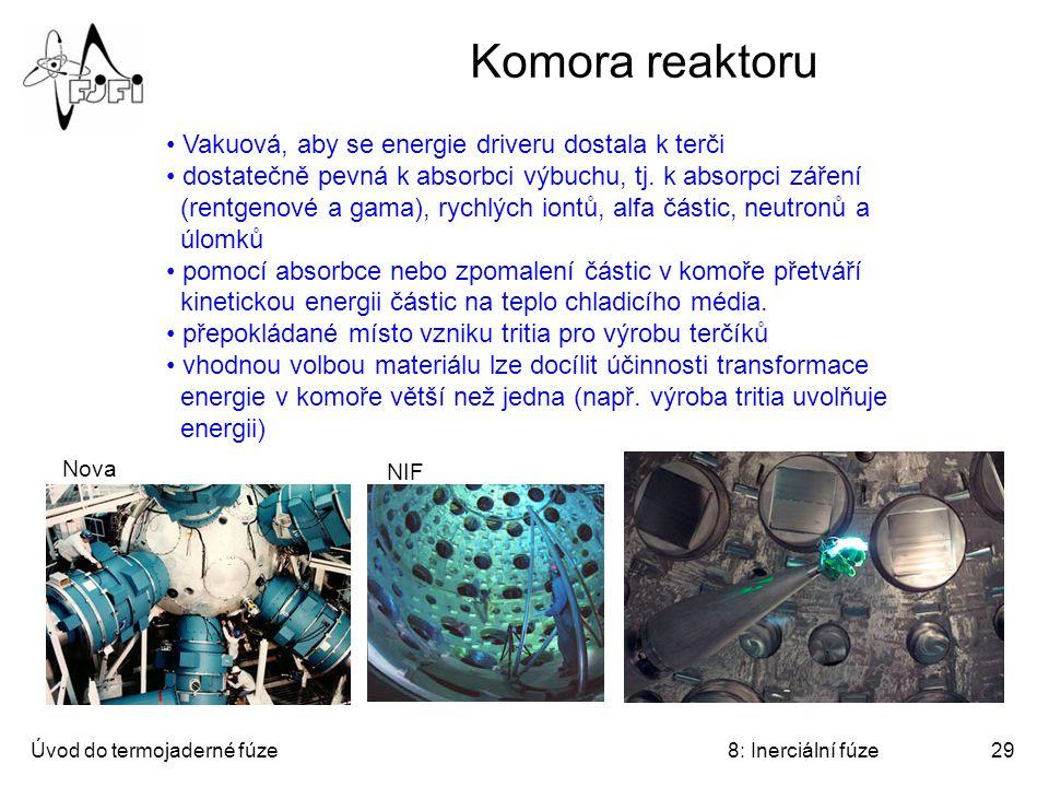Komora reaktoru Vakuová, aby se energie driveru dostala k terči