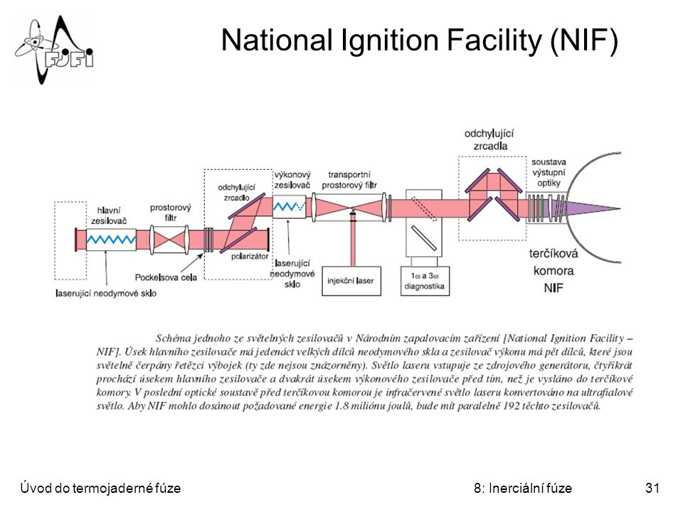National Ignition Facility (NIF)