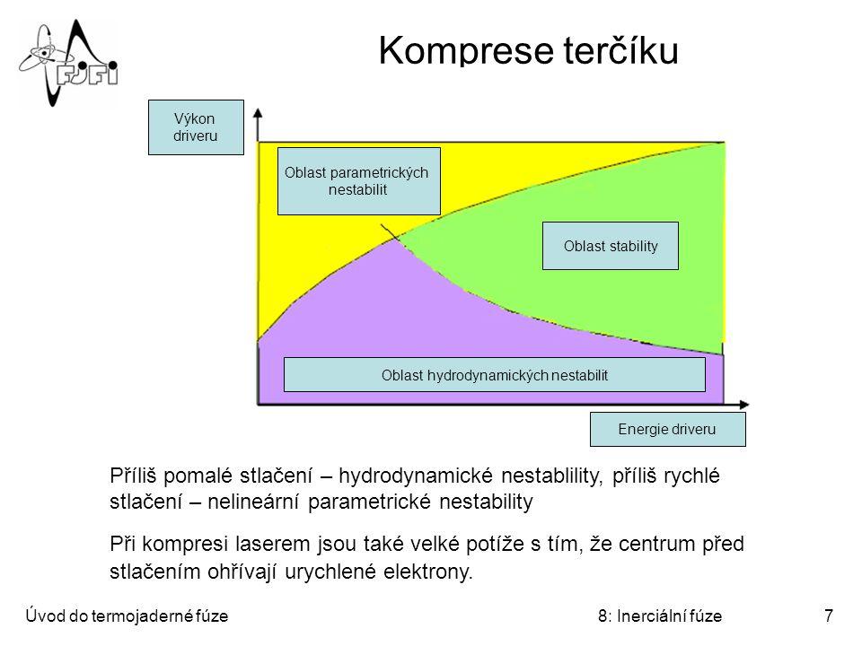Komprese terčíku Výkon driveru. Energie driveru. Oblast hydrodynamických nestabilit. Oblast parametrických nestabilit.