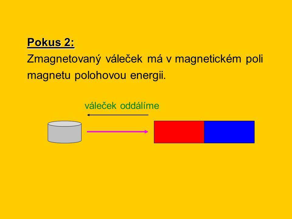 Zmagnetovaný váleček má v magnetickém poli magnetu polohovou energii.