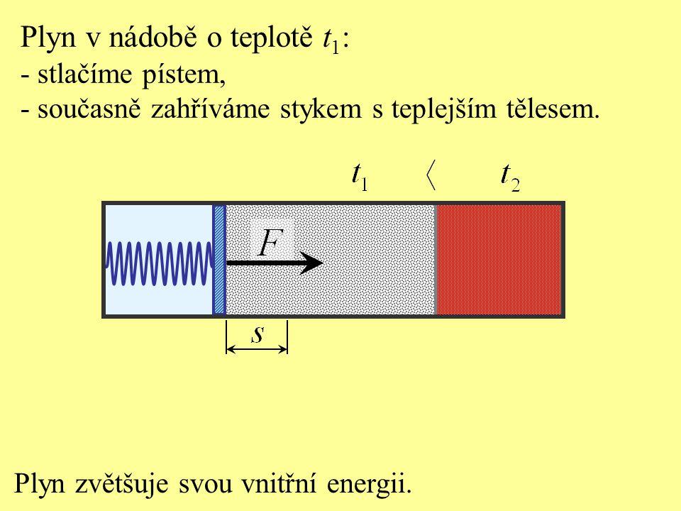 Plyn v nádobě o teplotě t1: