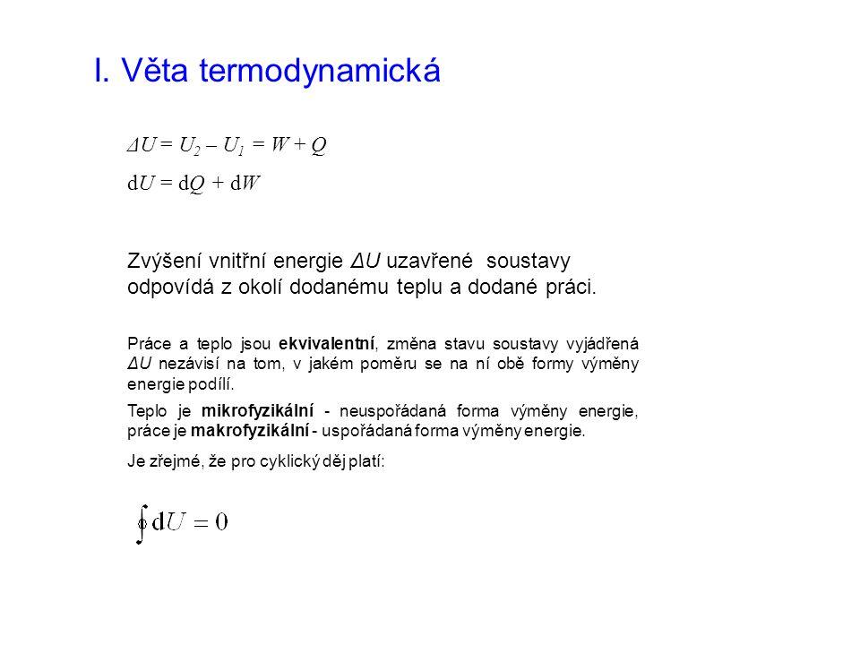 I. Věta termodynamická ΔU = U2 – U1 = W + Q dU = dQ + dW