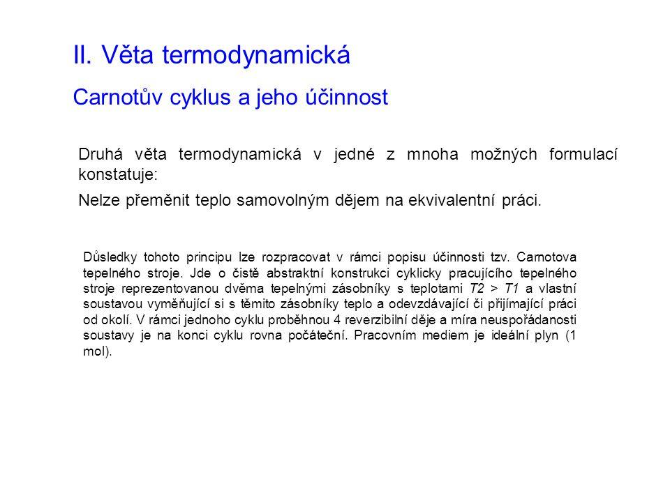 II. Věta termodynamická