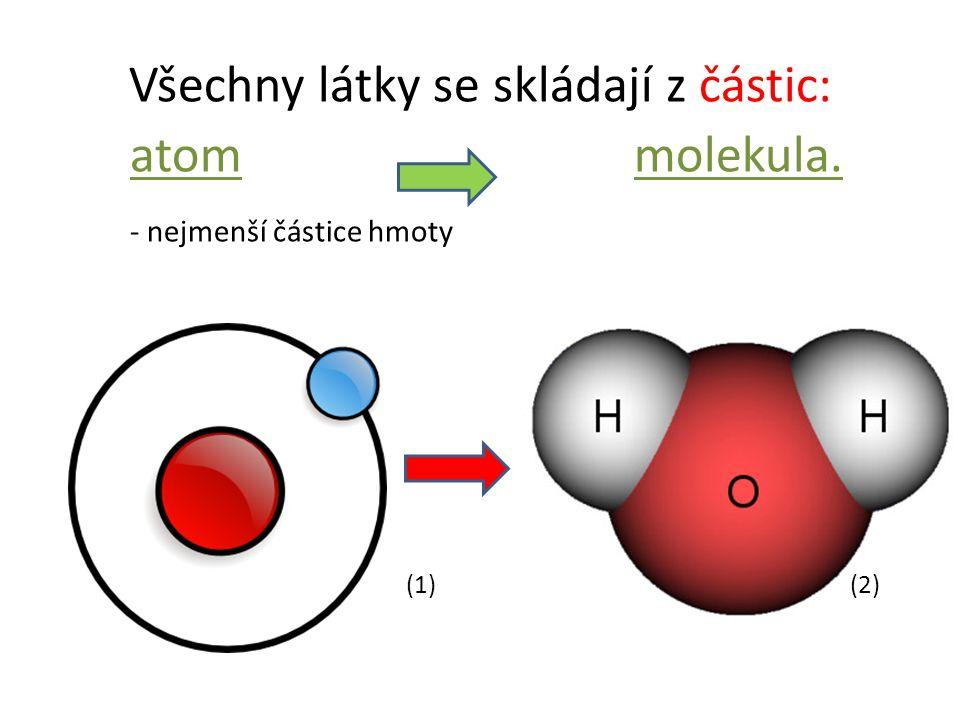 Všechny látky se skládají z částic: atom molekula
