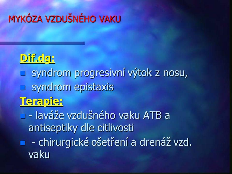 syndrom progresivní výtok z nosu, syndrom epistaxis Terapie: