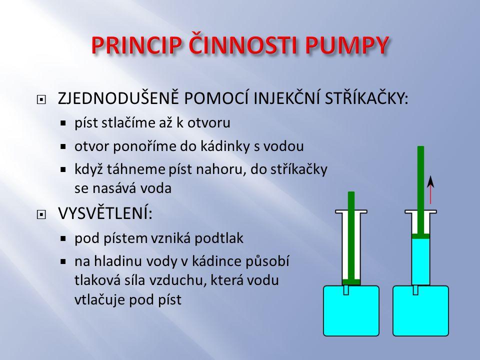 PRINCIP ČINNOSTI PUMPY