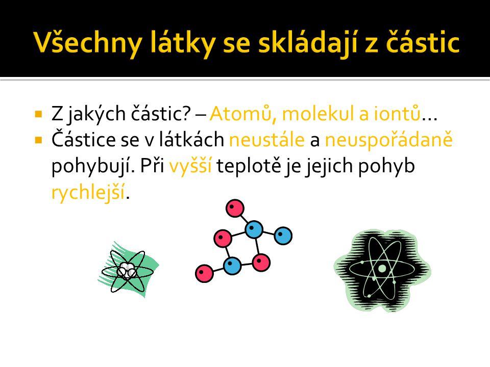 Všechny látky se skládají z částic
