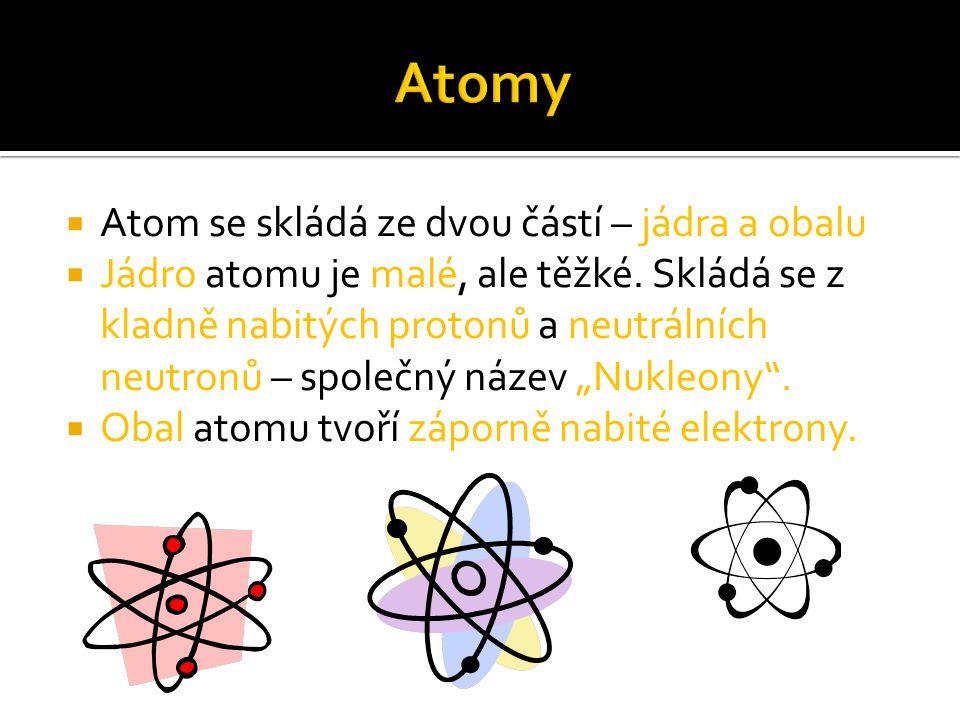 Atomy Atom se skládá ze dvou částí – jádra a obalu