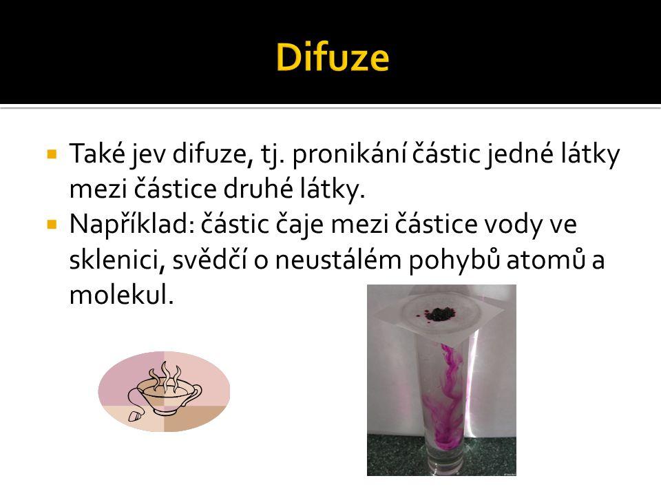 Difuze Také jev difuze, tj. pronikání částic jedné látky mezi částice druhé látky.