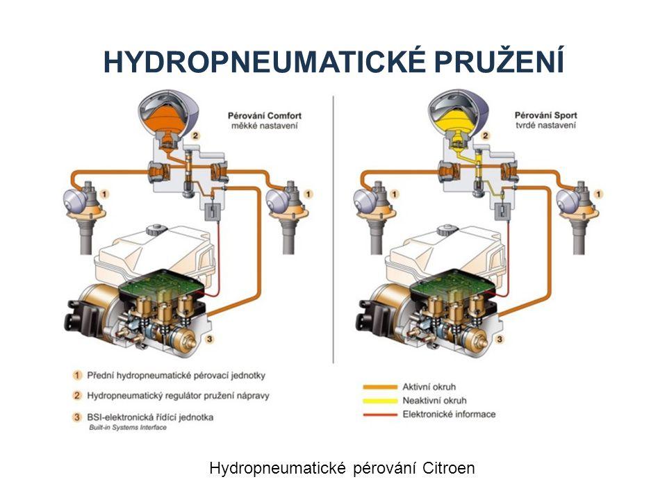 Hydropneumatické pružení