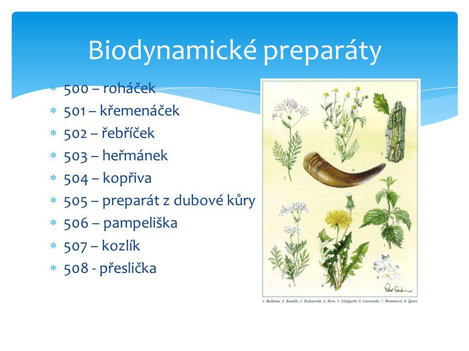 Biodynamické preparáty