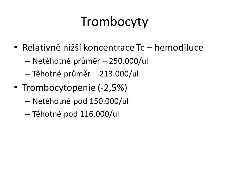 Trombocyty Relativně nižší koncentrace Tc – hemodiluce