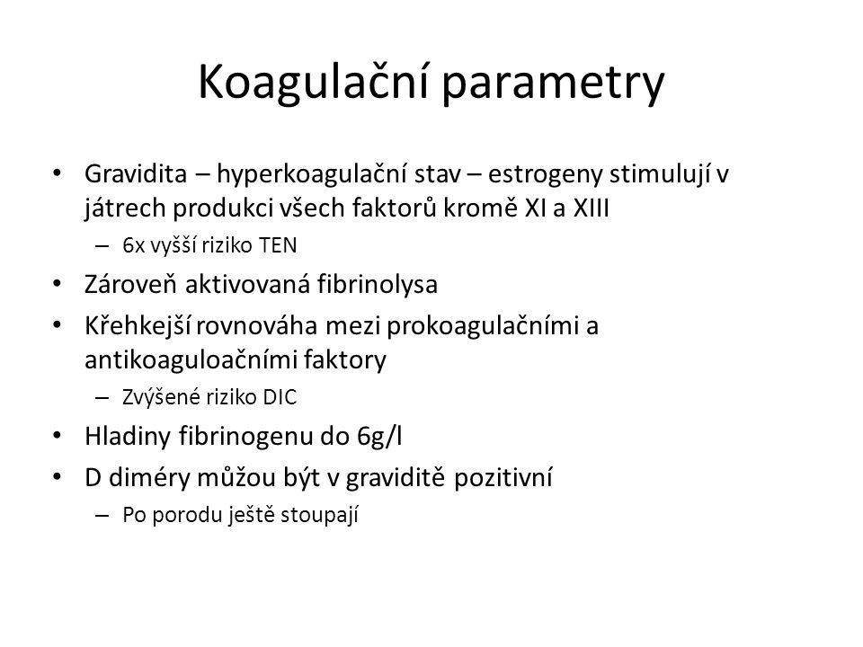 Koagulační parametry Gravidita – hyperkoagulační stav – estrogeny stimulují v játrech produkci všech faktorů kromě XI a XIII.