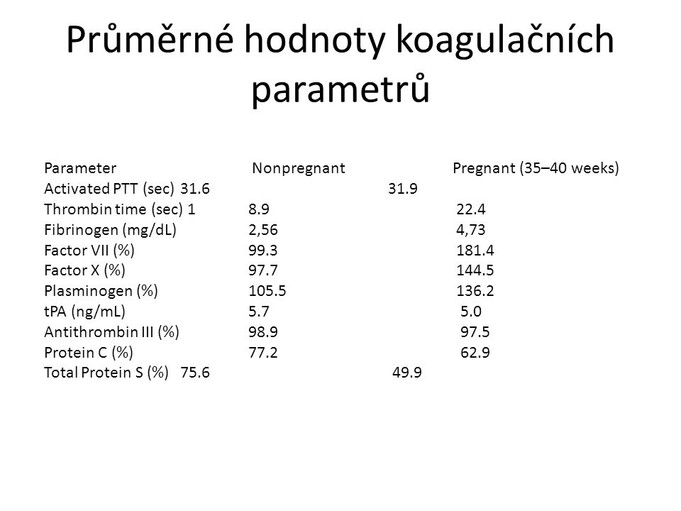 Průměrné hodnoty koagulačních parametrů