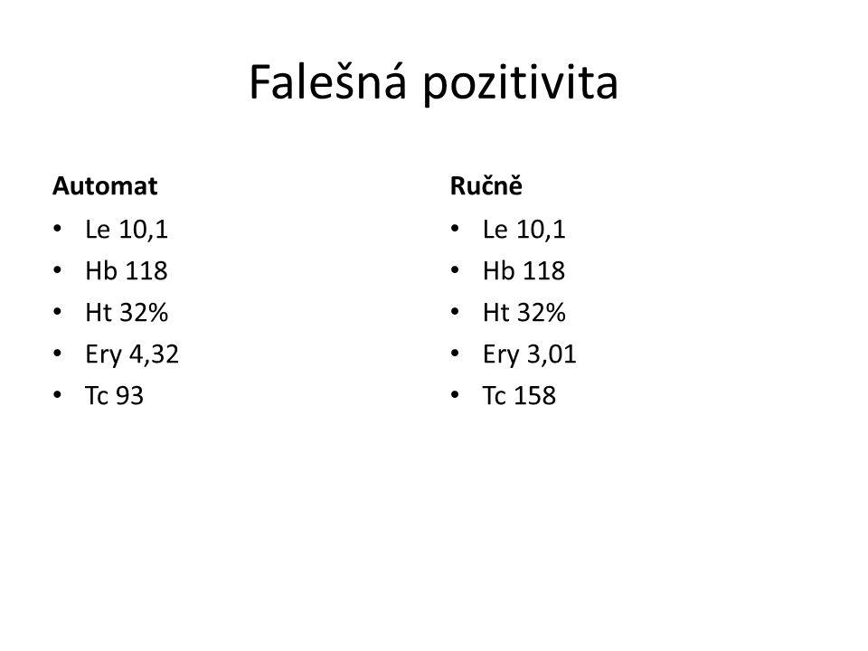 Falešná pozitivita Automat Ručně Le 10,1 Hb 118 Ht 32% Ery 4,32 Tc 93