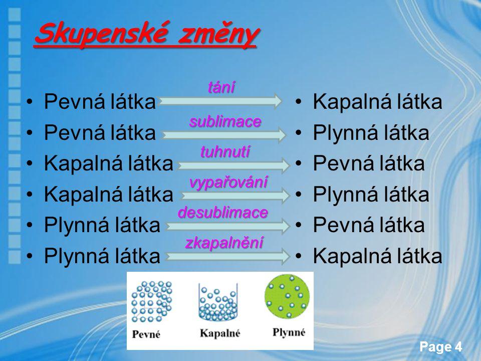 Skupenské změny Pevná látka Kapalná látka Plynná látka Kapalná látka