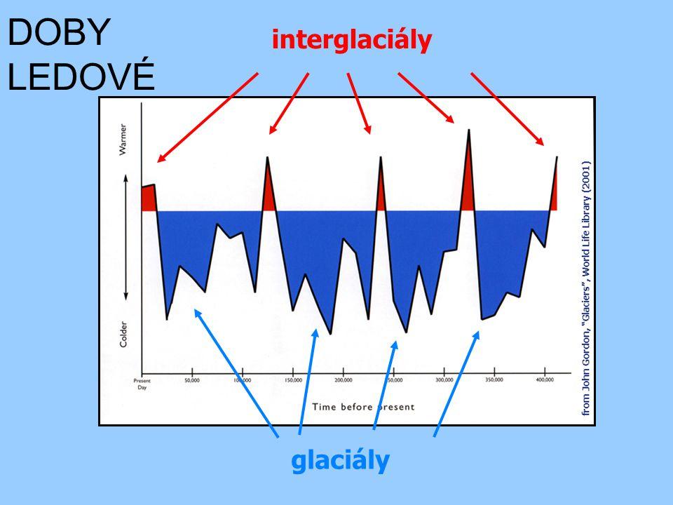 DOBY LEDOVÉ interglaciály glaciály