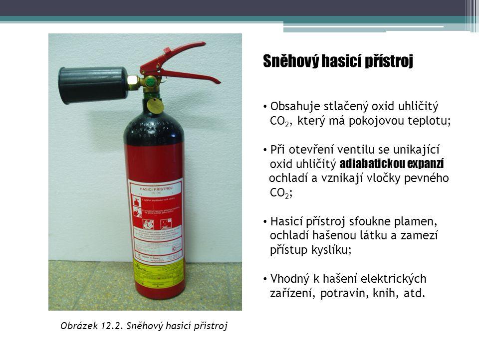 Obrázek 12.2. Sněhový hasicí přístroj