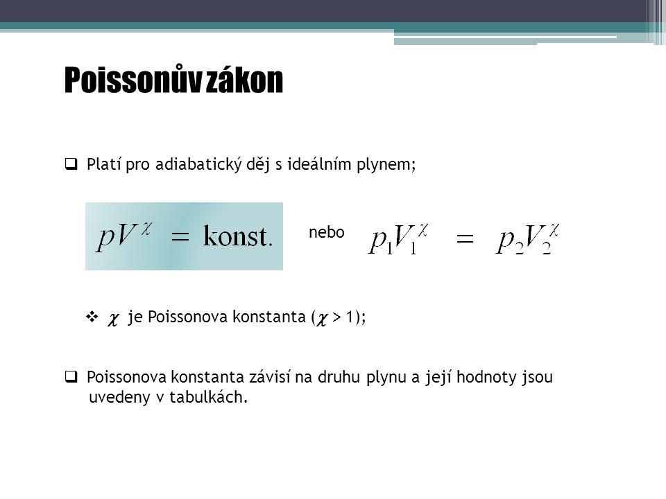Poissonův zákon Platí pro adiabatický děj s ideálním plynem; nebo