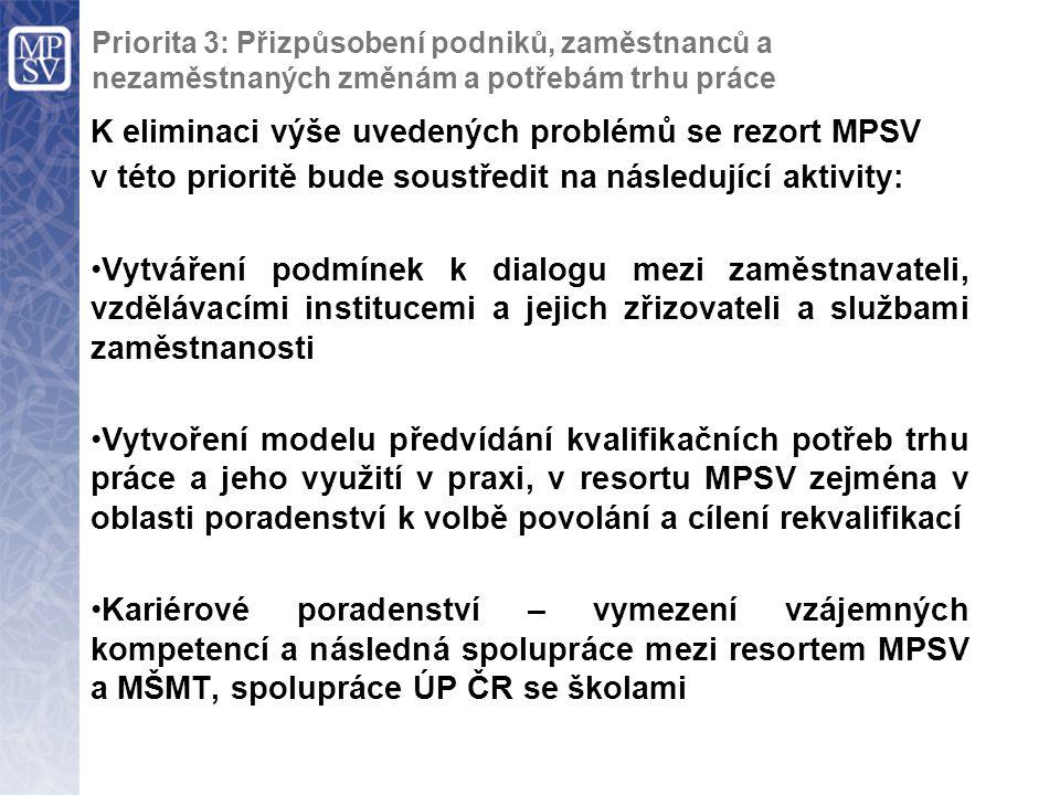 K eliminaci výše uvedených problémů se rezort MPSV