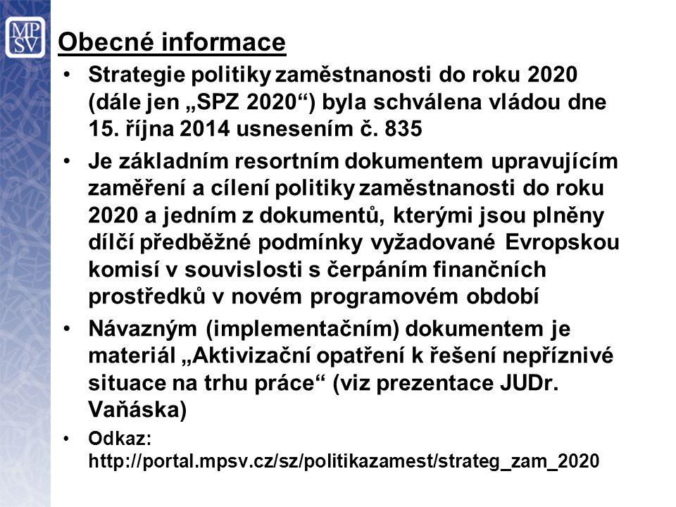 """Obecné informace Strategie politiky zaměstnanosti do roku 2020 (dále jen """"SPZ 2020 ) byla schválena vládou dne 15. října 2014 usnesením č. 835."""