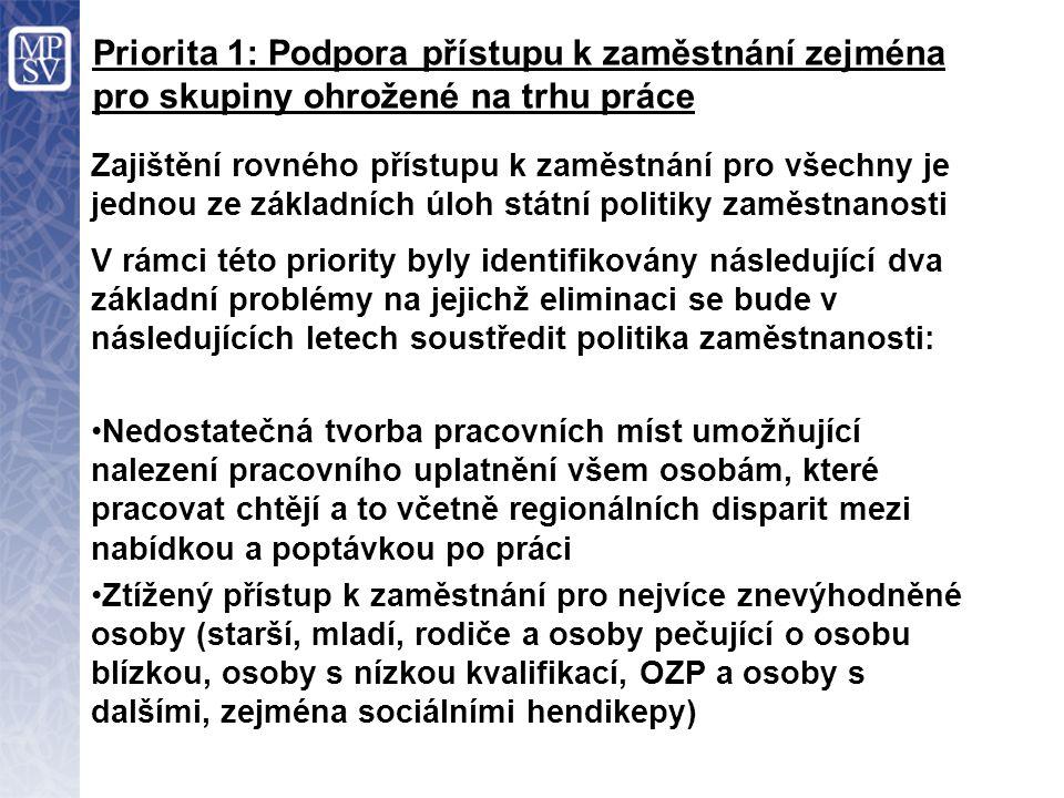 Priorita 1: Podpora přístupu k zaměstnání zejména pro skupiny ohrožené na trhu práce