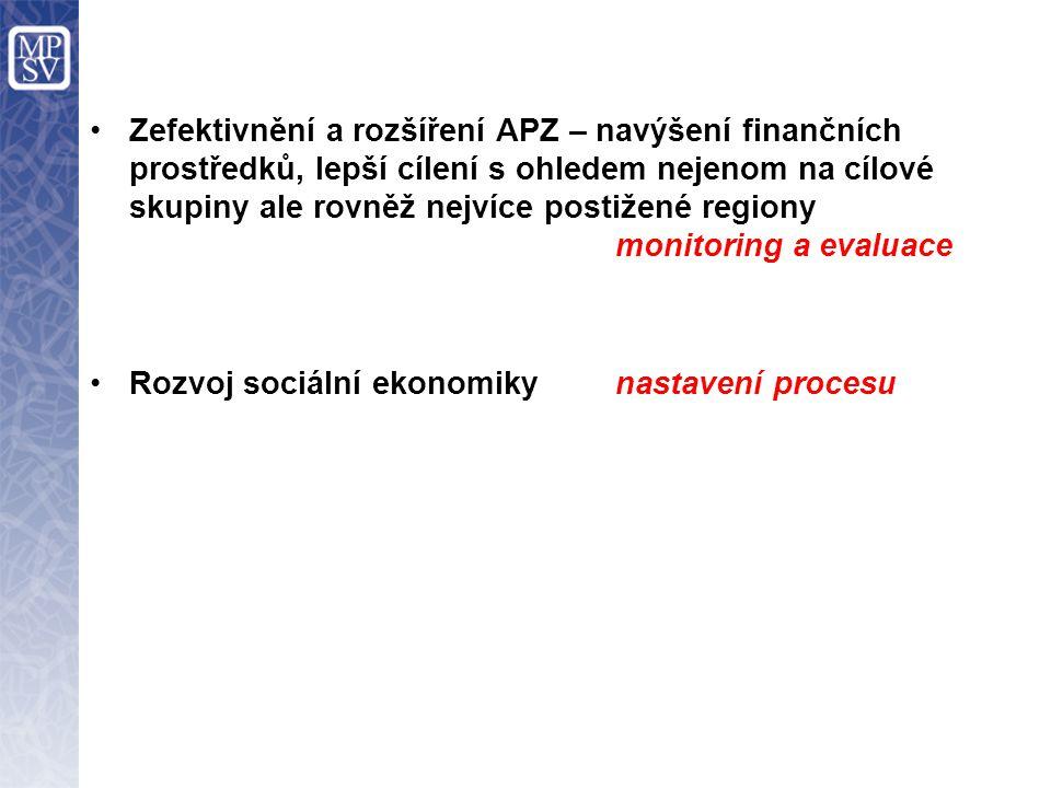 Zefektivnění a rozšíření APZ – navýšení finančních prostředků, lepší cílení s ohledem nejenom na cílové skupiny ale rovněž nejvíce postižené regiony monitoring a evaluace