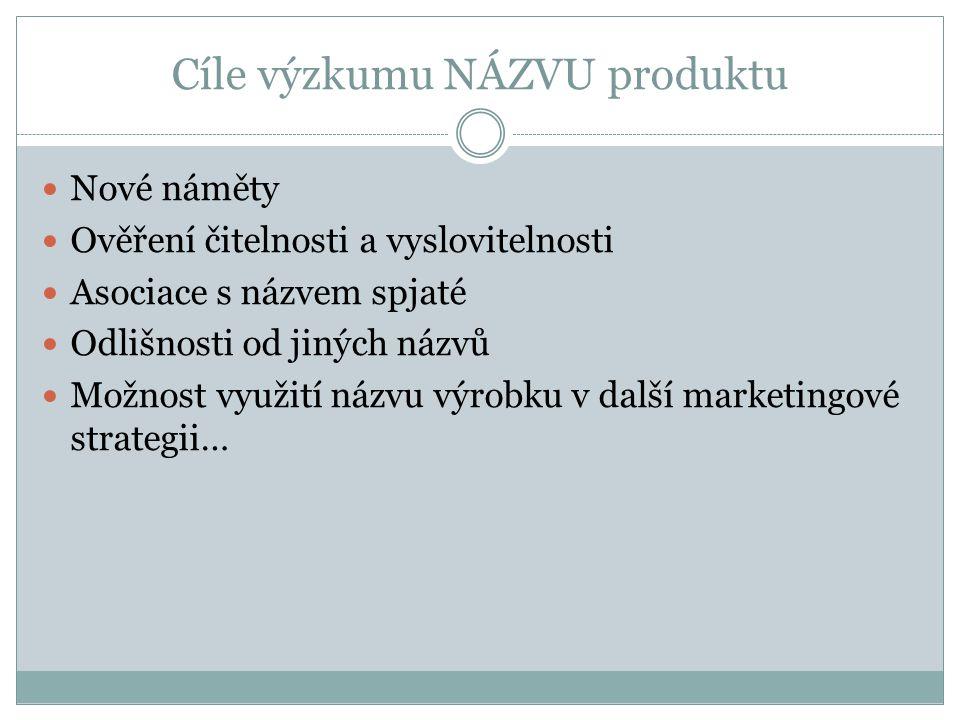 Cíle výzkumu NÁZVU produktu