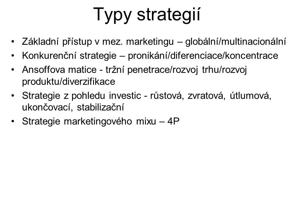 Typy strategií Základní přístup v mez. marketingu – globální/multinacionální. Konkurenční strategie – pronikání/diferenciace/koncentrace.