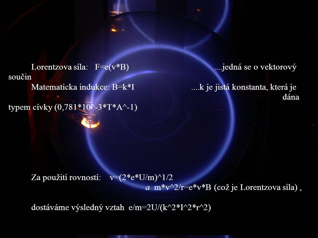 Lorentzova síla: F=e(v*B) ....jedná se o vektorový součin