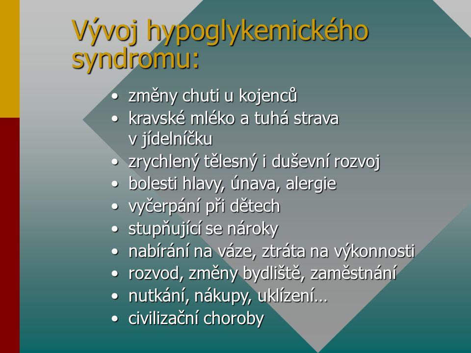 Vývoj hypoglykemického syndromu: