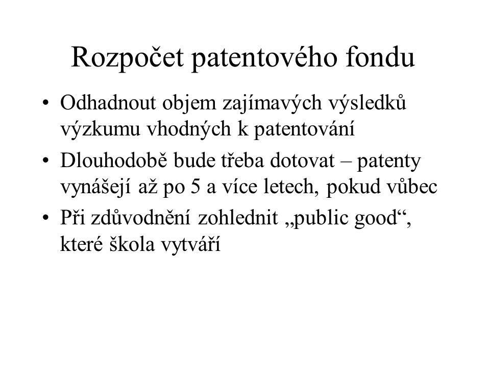 Rozpočet patentového fondu