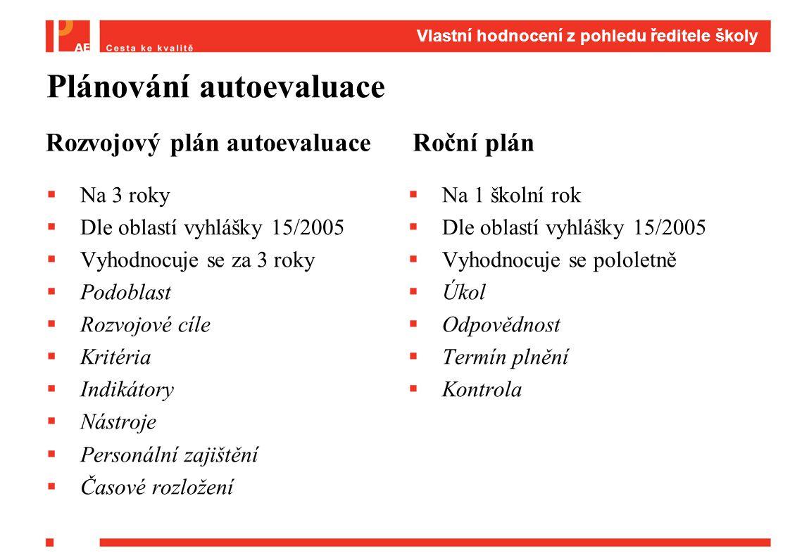 Plánování autoevaluace