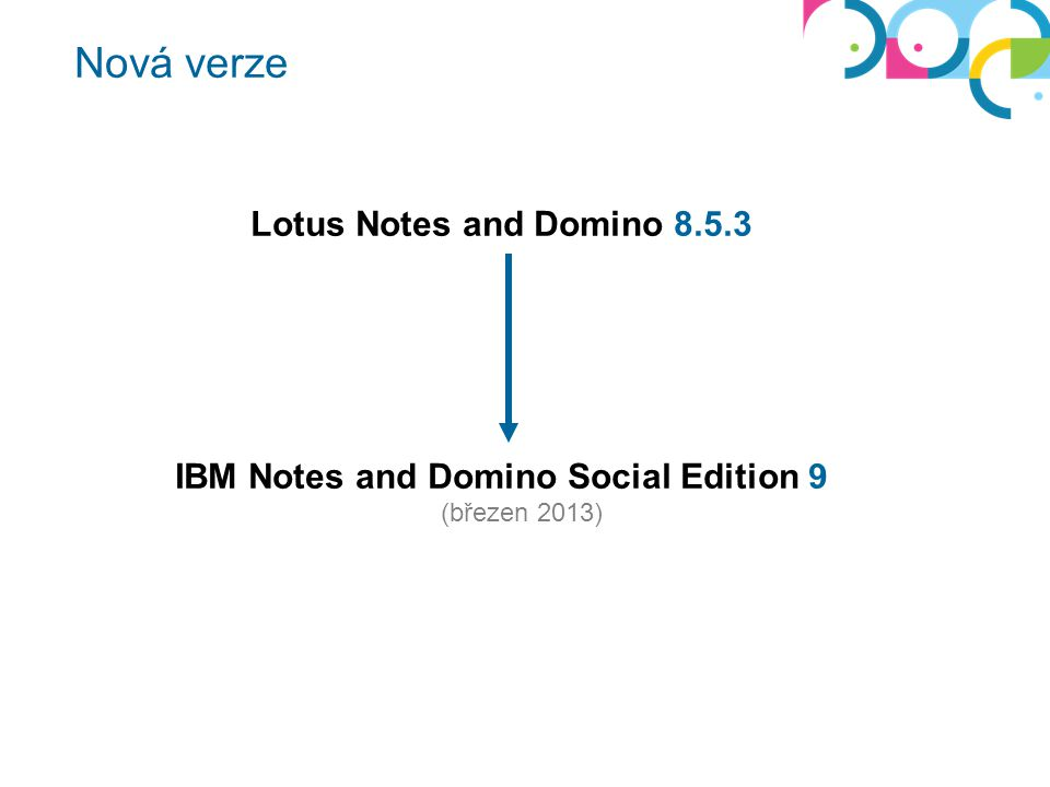 IBM Notes and Domino Social Edition 9 (březen 2013)