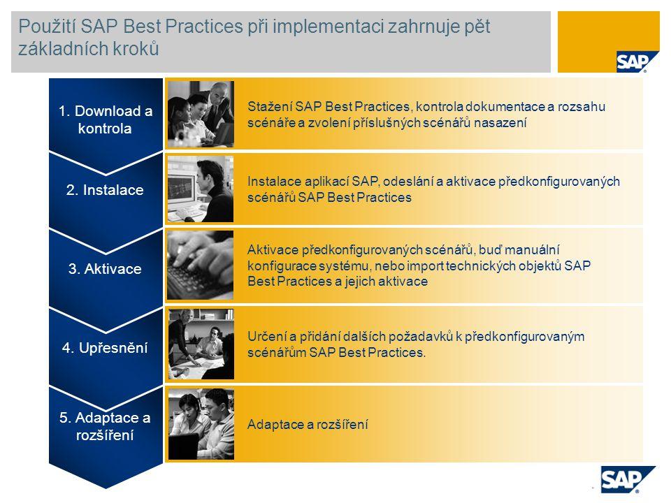 SAP TechEd '04 Použití SAP Best Practices při implementaci zahrnuje pět základních kroků. 1. Download a kontrola.
