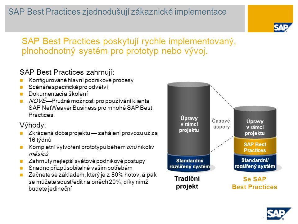SAP Best Practices zjednodušují zákaznické implementace
