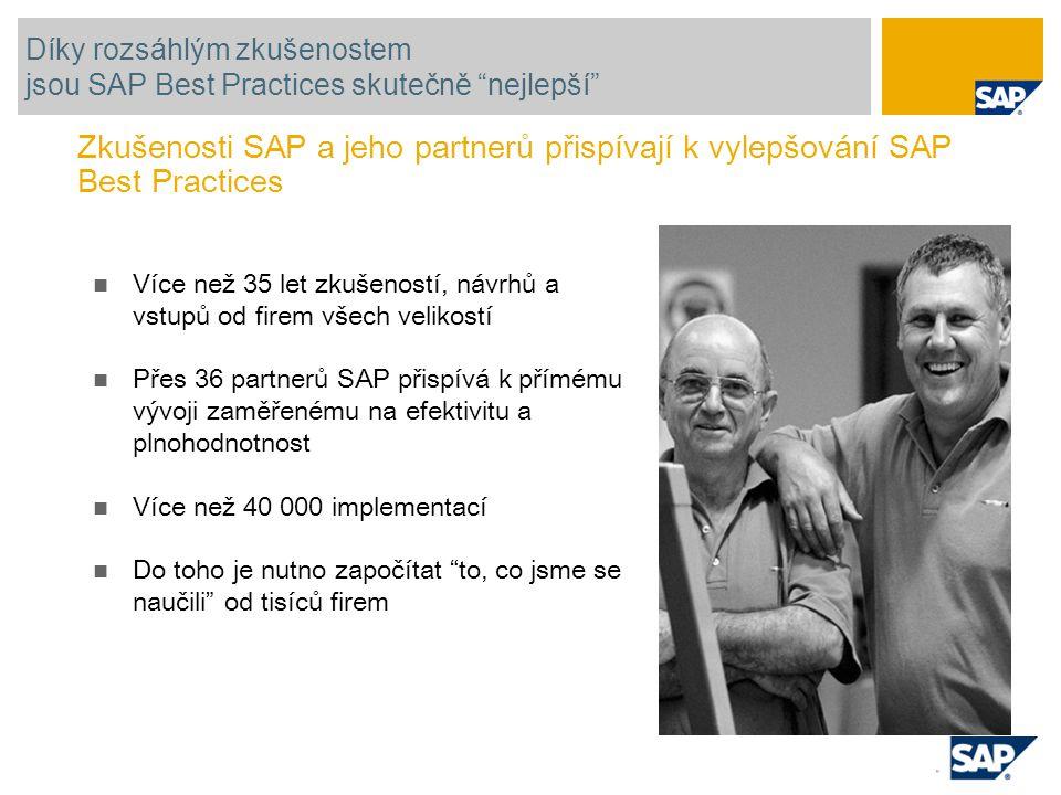 SAP TechEd '04 Díky rozsáhlým zkušenostem. jsou SAP Best Practices skutečně nejlepší