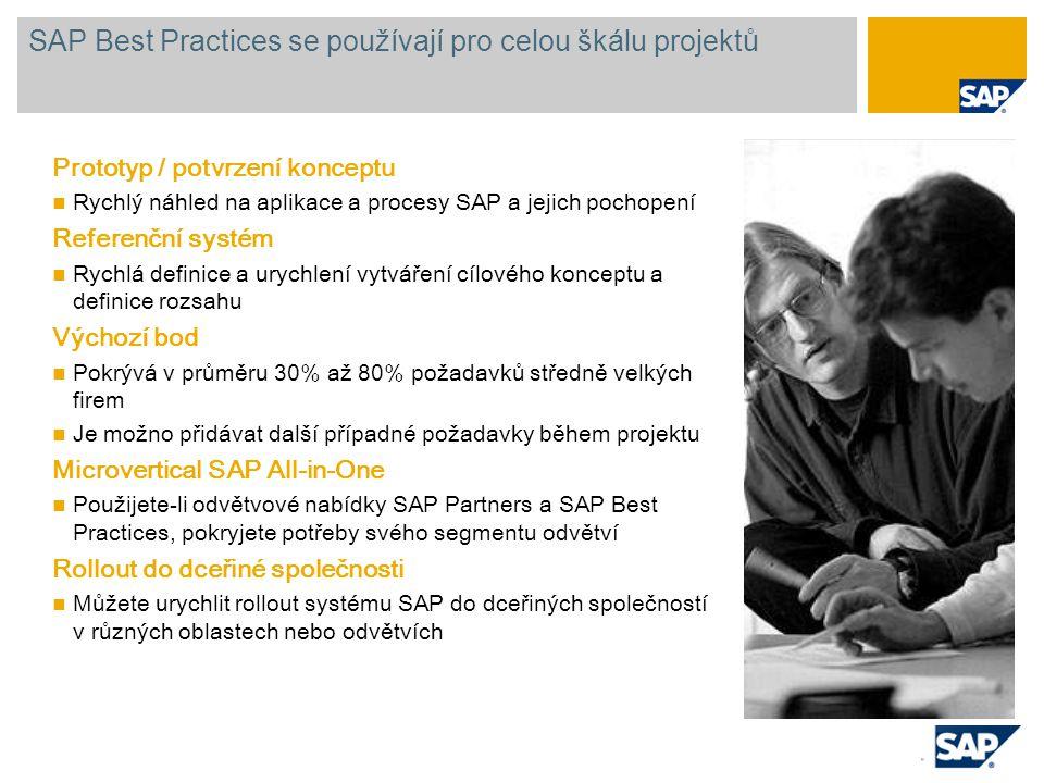 SAP Best Practices se používají pro celou škálu projektů