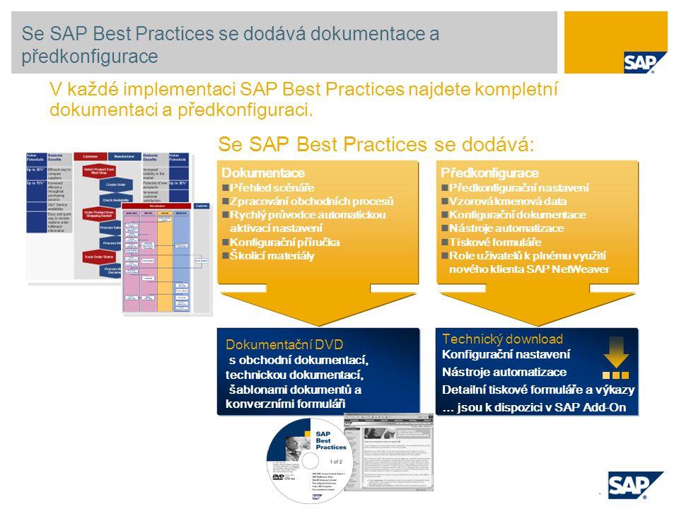 Se SAP Best Practices se dodává dokumentace a předkonfigurace
