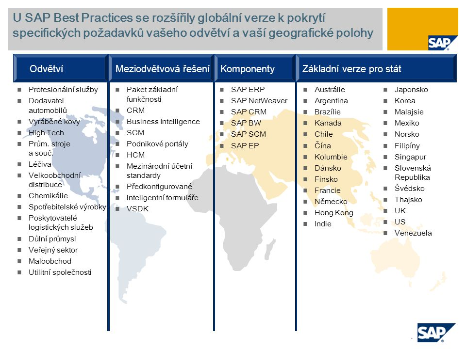 SAP TechEd '04 U SAP Best Practices se rozšířily globální verze k pokrytí specifických požadavků vašeho odvětví a vaší geografické polohy.