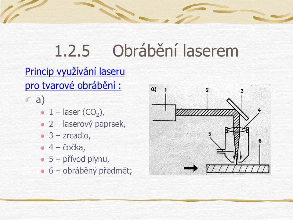 1.2.5 Obrábění laserem Princip využívání laseru pro tvarové obrábění :