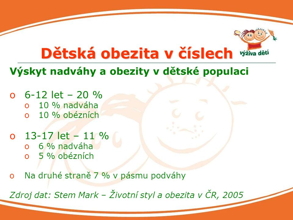 Dětská obezita v číslech