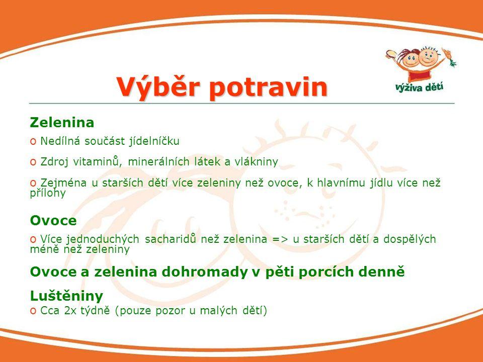 Výběr potravin Zelenina Ovoce