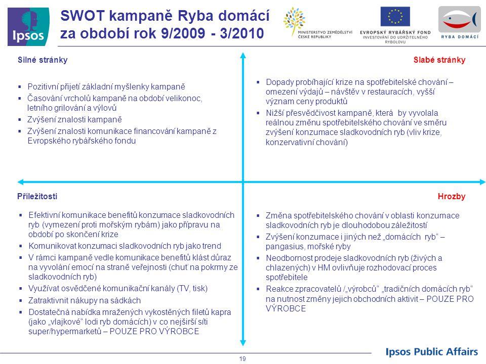 SWOT kampaně Ryba domácí za období rok 9/2009 - 3/2010