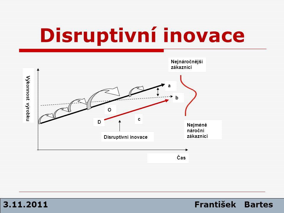 Disruptivní inovace 3.11.2011 František Bartes Nejnáročnější zákazníci