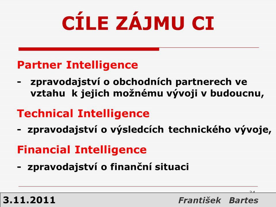 CÍLE ZÁJMU CI Partner Intelligence